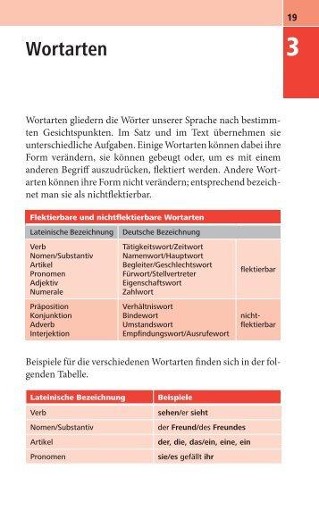 Wortarten - Buch.de