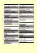 Ausbau nach Hochschularten, Fächergruppen und Liste der - Page 6