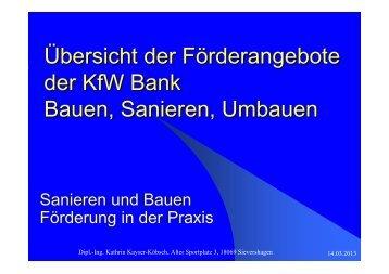 Übersicht KfW-Förderangebote (application/pdf 201.0 KB)