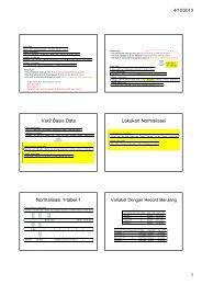 Var2 Basis Data Lakukan Normalisasi Normalisasi 1 ... - Blog Staff UI
