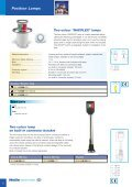 Interior Lamps - Page 7