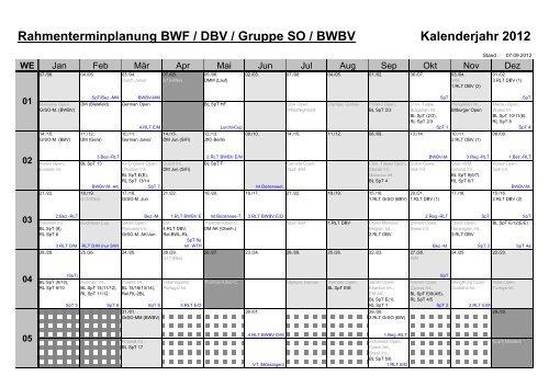 Rahmenterminplanung BWF / DBV / Gruppe SO / BWBV ...