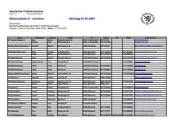 Betreuerliste G - Junioren Stichtag 01.01.2001 - BW Schneidhain