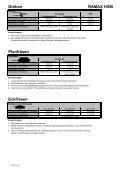 Schnittdaten - Seite 2
