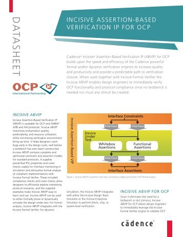 Incisive Assertion-Based Verification IP for OCP - Cadence ...