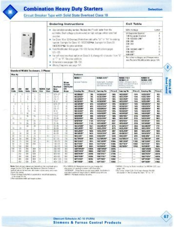 Download the Catalog Data-Sheet PDF - LiveWire Electrical Supply