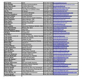 2011 website roster May(1).pdf - Placer Women's Network