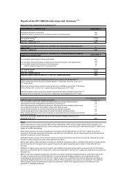 Results of the 2011 EBA EU-wide stress test ... - Volksbank AG