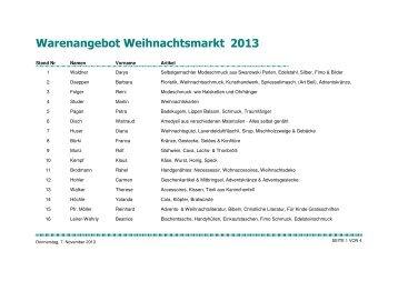 Warenangebot Weihnachtsmarkt 2013 - Marktkommission Aesch