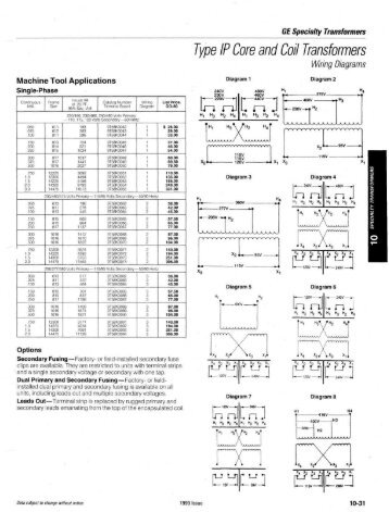 Type IP Core and Coil Transformers