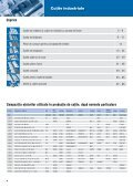 Cuţite industriale - Page 6
