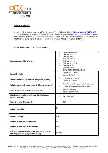 OK HDSL Basic 10 - OKcom S.p.A.