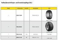 Reifenübersicht Rasen- und Grunstückspflege 2011 ... - John Deere