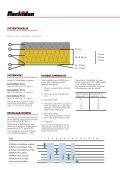 BASWAphon Classic systemblad - Rockidan - Seite 2