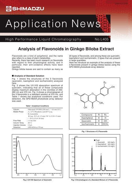 Analysis of Flavonoids in Ginkgo Biloba Extract - Shimadzu