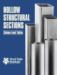 Hollow Structural Sections Column Load Tables