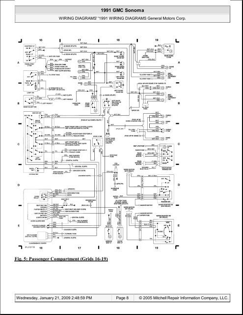 99 Gmc Sonoma Wiring Diagram
