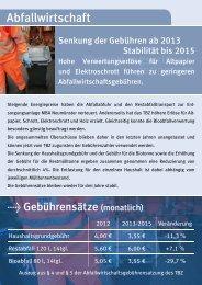 Hinweis zu Abfallwirtschaftsgebühren - TBZ Flensburg