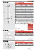 Catalogo Elementi di guida Ridix - Page 2