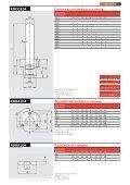 Catalogo Elementi di guida Ridix - Page 6