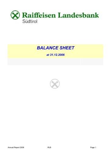 BALANCE SHEET - Raiffeisen