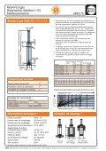 Ressorts à gaz Dimensions réduites ([15) Faibles puissances - Page 2