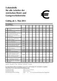 und Gastgewerbebetriebe Gültig ab 1. Mai 2011 - Lohnbenchmark