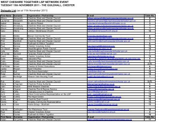 Delegate List 15_11_11 - West Cheshire Together