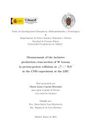 Measurement of the inclusive production cross-section of W bosons ...