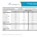 RESOURCE PUREE APPEAL - Dysphagia-Diet