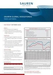 SAUREN GLOBAL HEDGEFONDS - Hedgeconcept.de