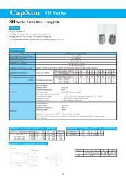 CapXon - Ropla Elektronik Sp. z oo
