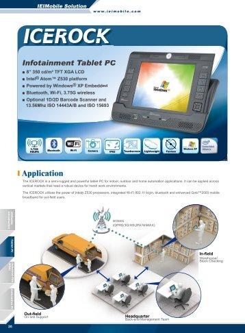 Infotainment Tablet PC Application