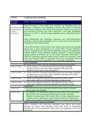 UMS 36 Varlıklarda Değer Düşüklüğü Standarda ... - Denetimnet.Net