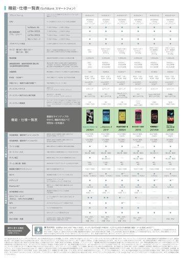 機能・仕様一覧表(SoftBank スマートフォン)