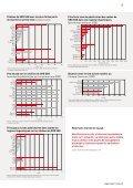 impact zoom [PDF] - Publisuisse SA - Page 7