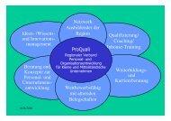 ProQuali-Verbund-Leistungen Beispiele 2006-06-08