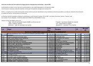 Liste des marchés passés en 2012 - Université de Limoges
