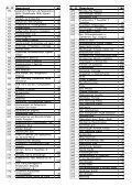 Nachlassversteigerung - Weis und Weis Auktionen GmbH - Seite 4