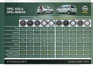 Opel AgilA Opel MerivA