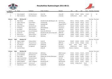 Resultatlista Skyttesvängen 2011-08-21 - Resultatservice