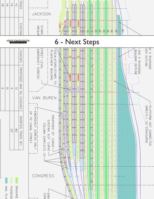 6 â Next Steps And Credits Pdf Chicago Union Station Master Plan