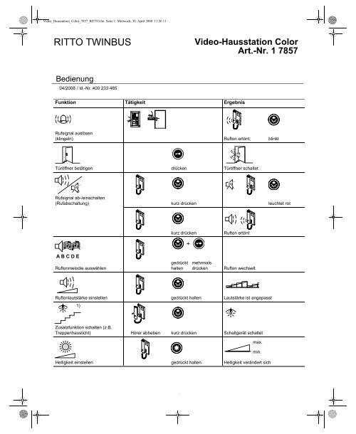 Außergewöhnliche Bedienung Video-Hausstation - Ritto TF45
