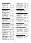 Ranglijst - Start 78 - Page 7