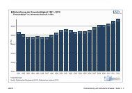 Entwicklung der Erwerbstätigkeit 1991 - 2012 - Sozialpolitik aktuell