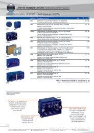 Scatole per pareti in muratura - blu RAL 5017 Boxes for ... - Somef