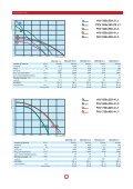 Kanalventilatoren PKV - Pichler - Seite 5