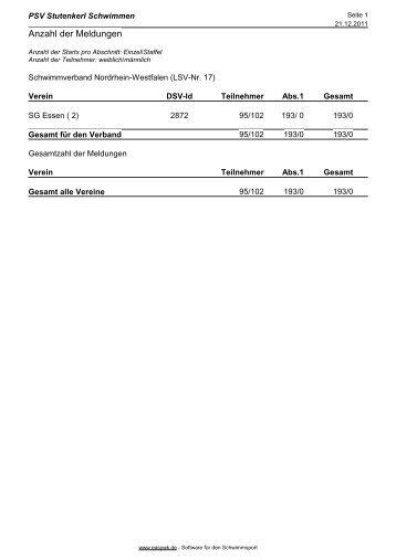 Protokoll Stutenkerlschwimmen 2011