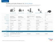 Headsets and Audio Endpoints for Nortel (Avaya)
