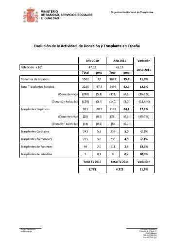 2011 - Organización Nacional de Trasplantes